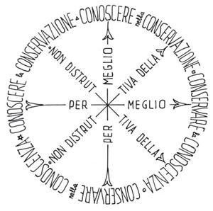 Tiziano Mannoni_esquema